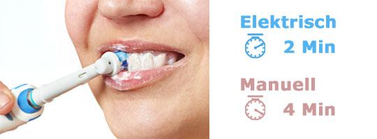 Elektrische Zahnbürste Vorteil